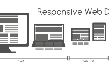 how-is-web-design-done