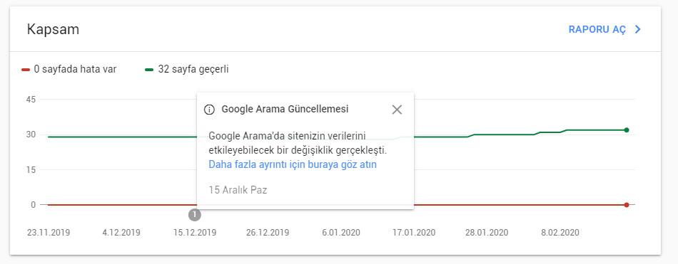 2020 SEO fiyatları eSa